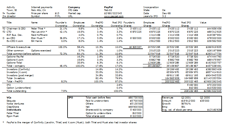 analysis of the tax treatment of investors This paper evaluates deductible individual retirement accounts (iras), roth iras , non-deductible iras, and open taxable investments using equal initial after-tax investments for the different choices the concept of a break-even tax rate at the time of withdrawal of funds is used to analyze optimal choice between the.