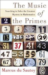 millenium math problems