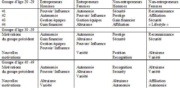 FD-Tables2-fr