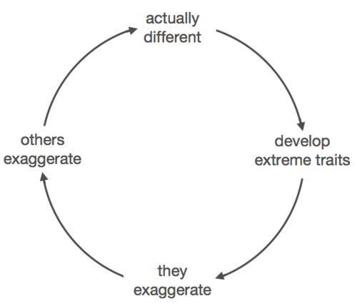 Thiel-extreme-in-out-circle