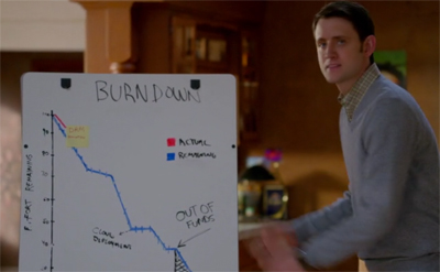HBO5-BurnRate