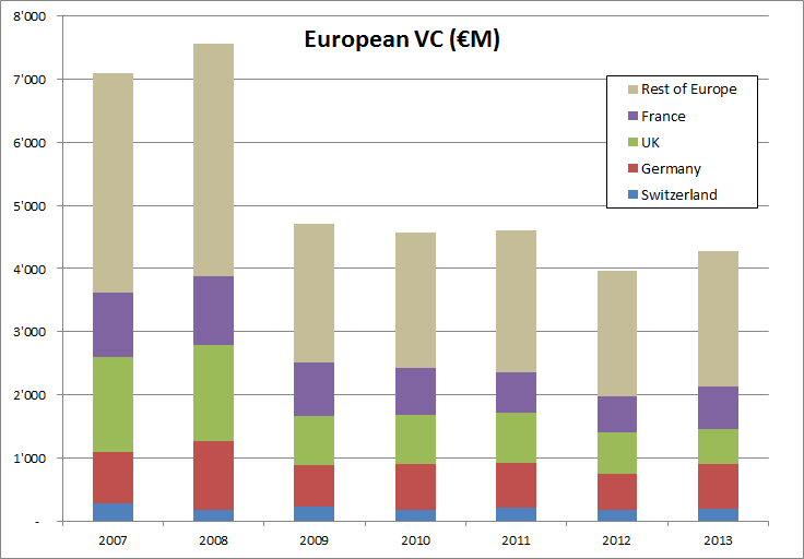 VC-Eur-Figure