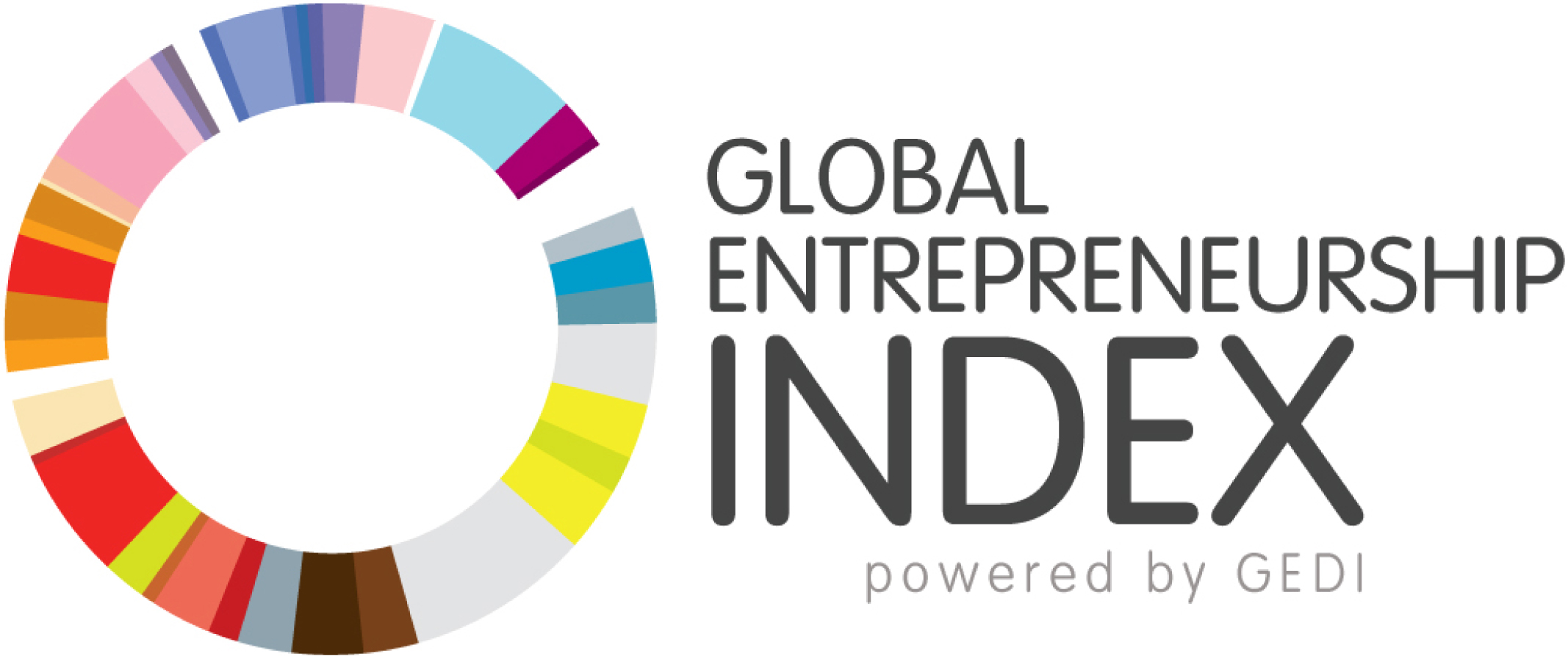 Global-Entrepreneurship-Index