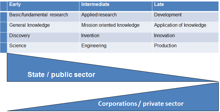 Public-and-private-sector