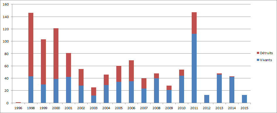 SI-PA-stats2